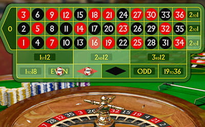 Types of Casino - 38849