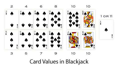 Blackjack Card - 18117