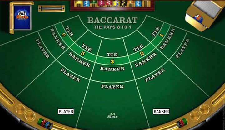 Baccarat Strategy - 27699