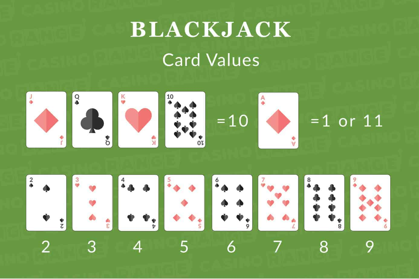 Blackjack Card Values - 53108