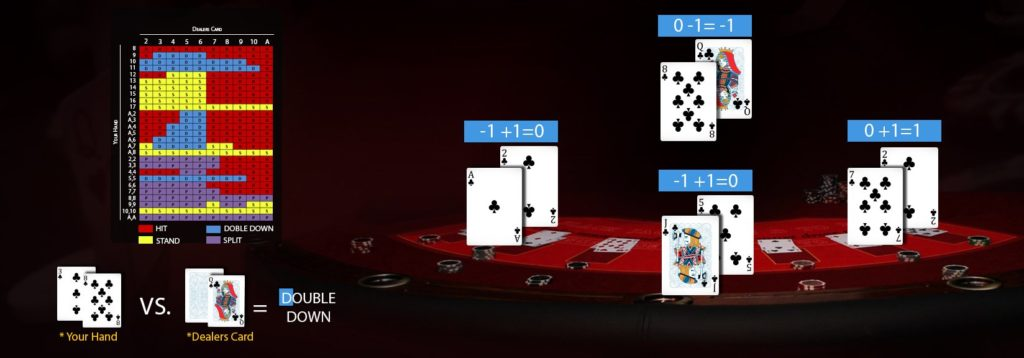 Card Counting Realtime - 20143